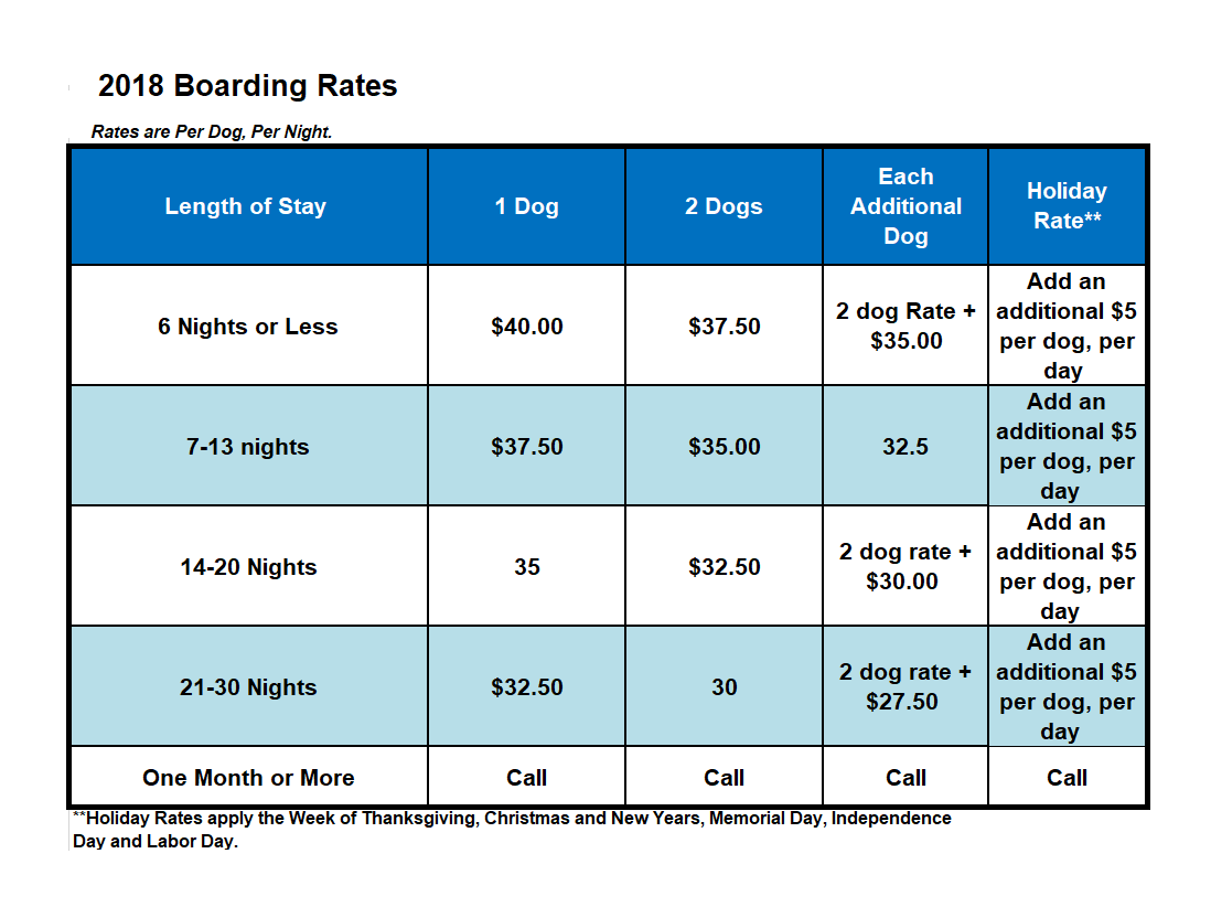 2017 Boarding Rates